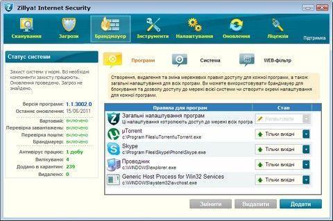 Антивирус Zillya! Internet Security