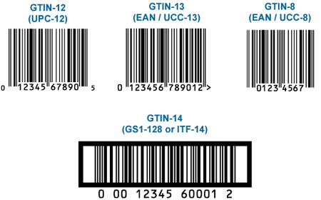 Код страны 8011. Основы товароведения штрих-код товара, его ... | 280x450